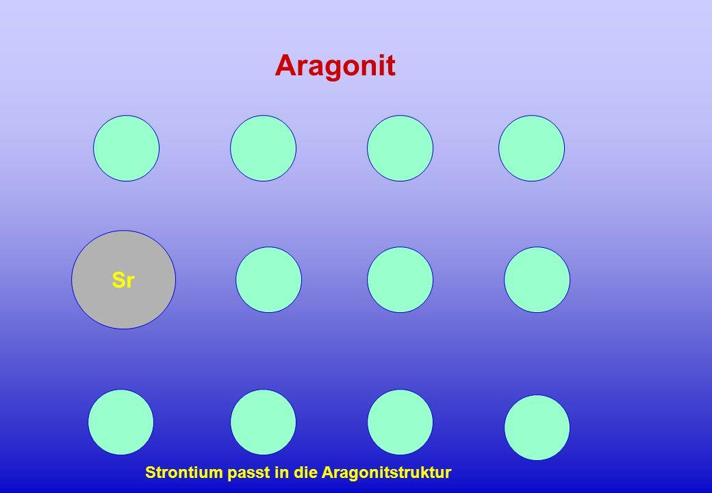 Aragonit Sr Strontium passt in die Aragonitstruktur
