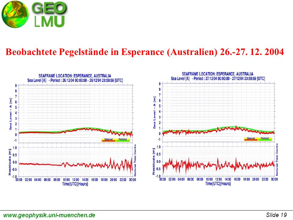 Beobachtete Pegelstände in Esperance (Australien) 26.-27. 12. 2004