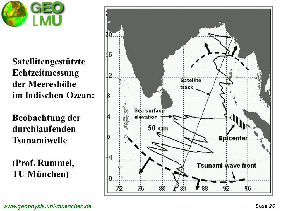 Satellitengestützte Echtzeitmessung. der Meereshöhe. im Indischen Ozean: Beobachtung der. durchlaufenden.