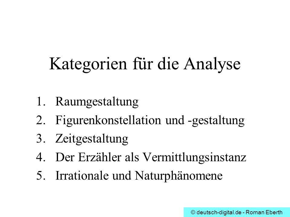 Kategorien für die Analyse