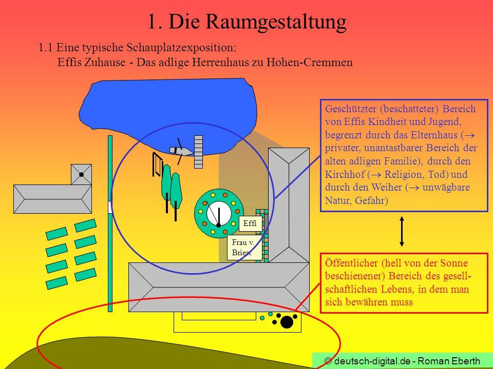 1. Die Raumgestaltung 1.1 Eine typische Schauplatzexposition: Effis Zuhause - Das adlige Herrenhaus zu Hohen-Cremmen.