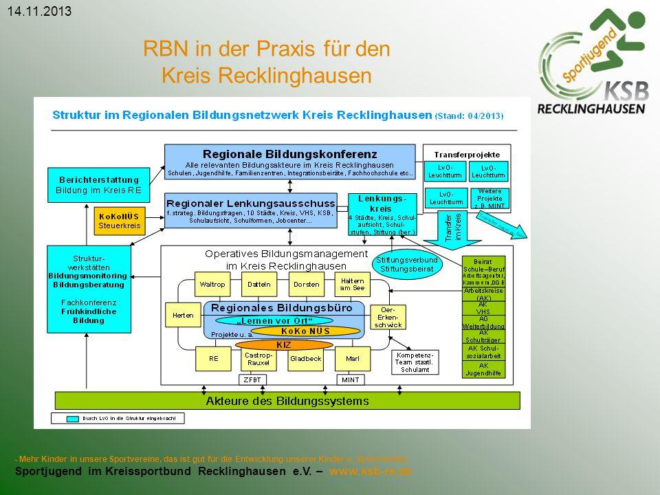 RBN in der Praxis für den Kreis Recklinghausen