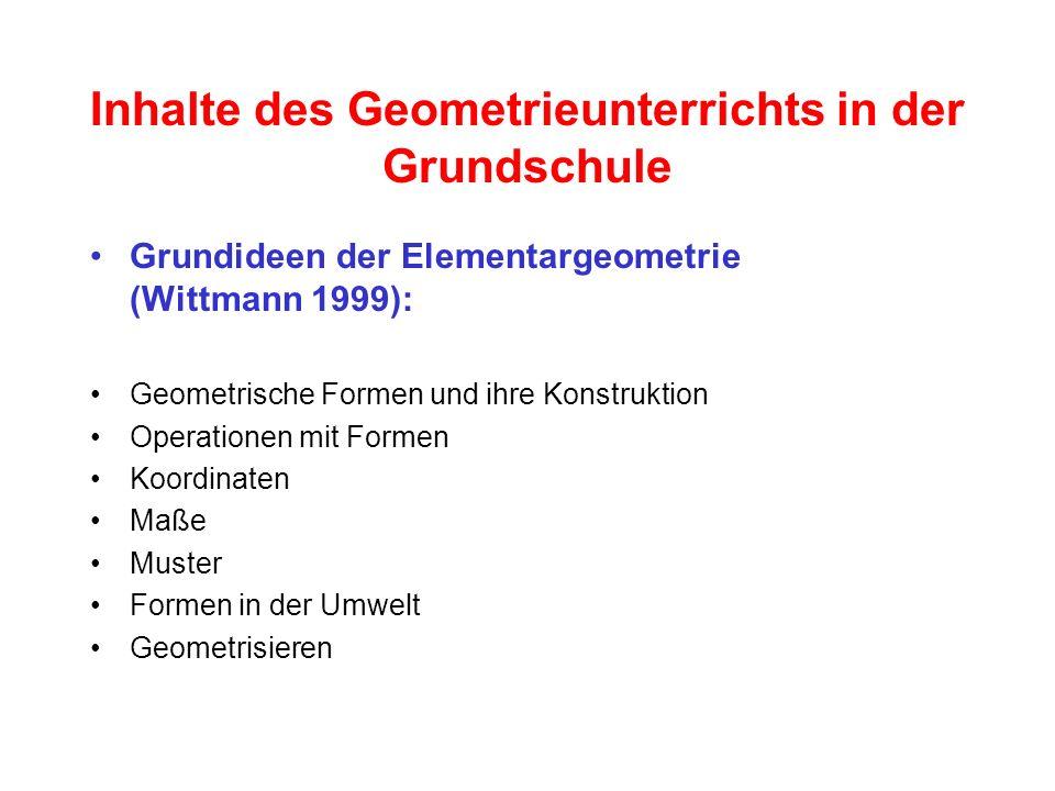 Inhalte des Geometrieunterrichts in der Grundschule