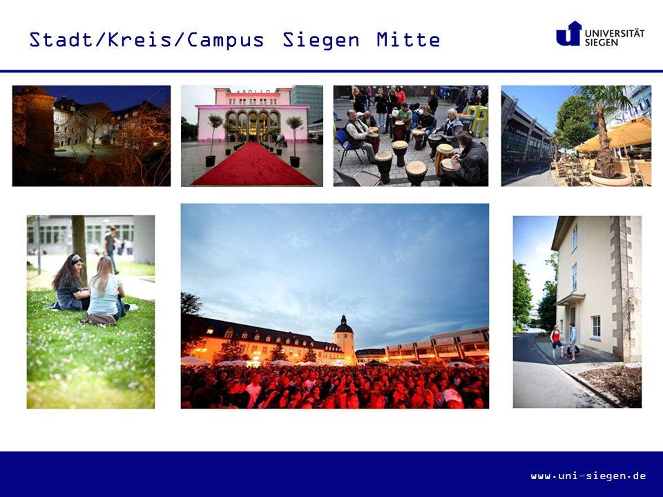 Stadt/Kreis/Campus Siegen Mitte