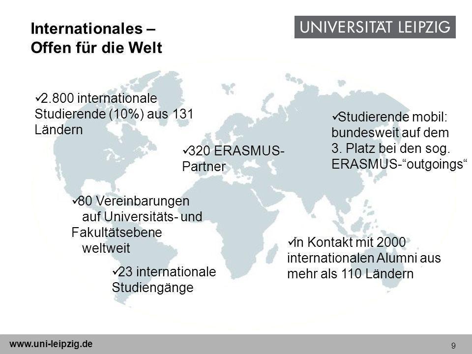 Internationales – Offen für die Welt