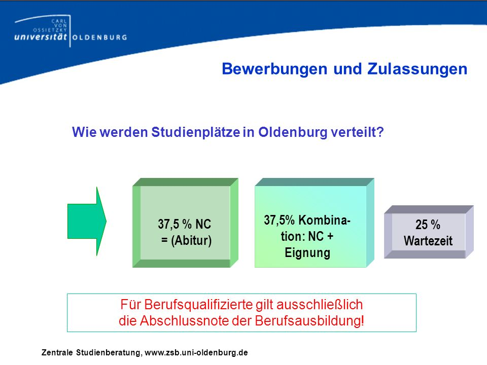 37,5% Kombina-tion: NC + Eignung