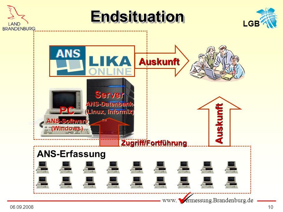 Endsituation PC Auskunft Server Auskunft ANS-Erfassung