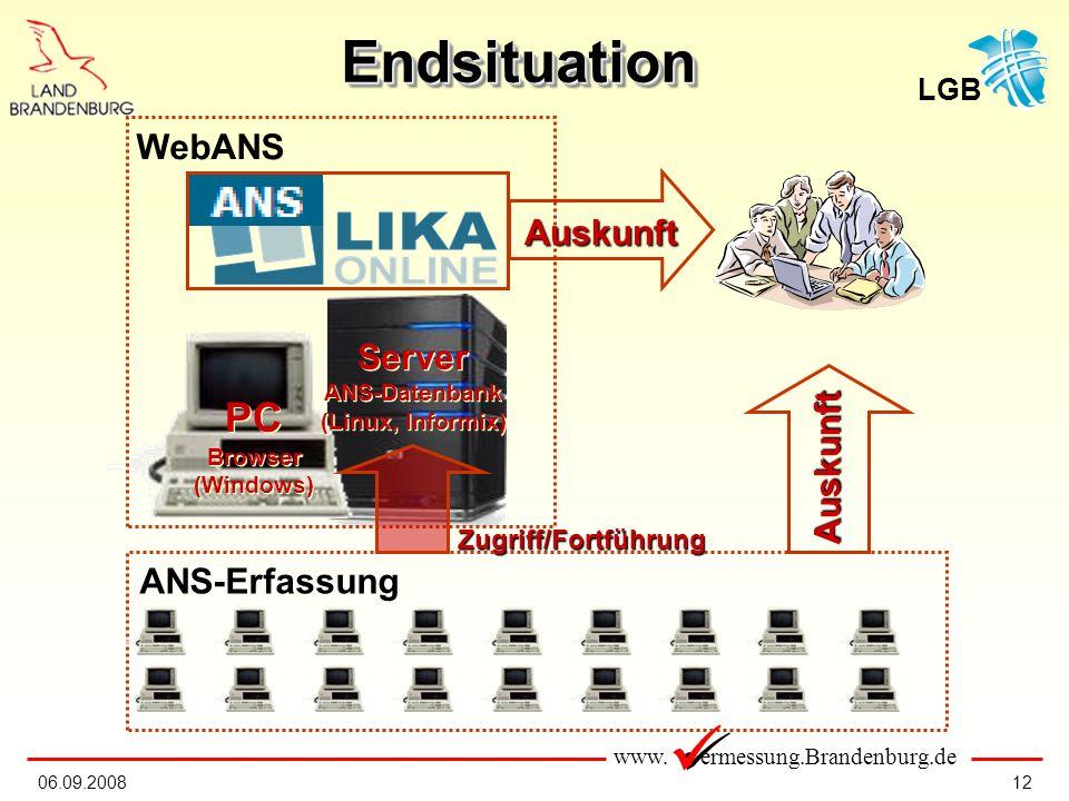 Endsituation PC WebANS Auskunft Server Auskunft ANS-Erfassung
