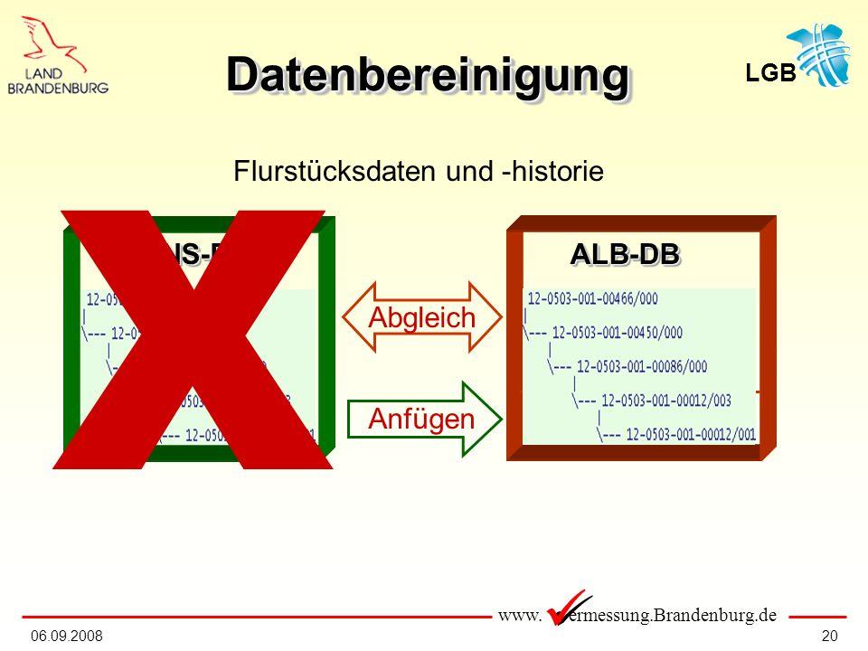 Flurstücksdaten und -historie