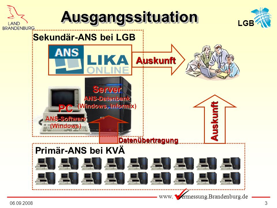 Ausgangssituation PC Sekundär-ANS bei LGB Auskunft Server Auskunft