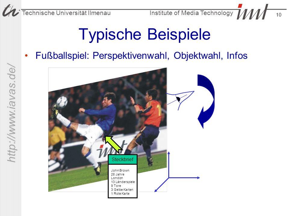 Typische Beispiele Fußballspiel: Perspektivenwahl, Objektwahl, Infos