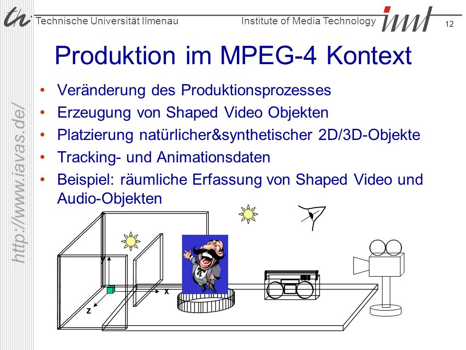 Produktion im MPEG-4 Kontext