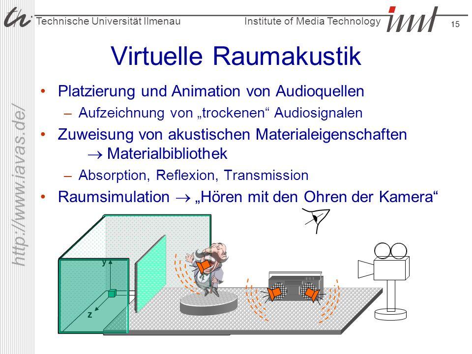 Virtuelle Raumakustik