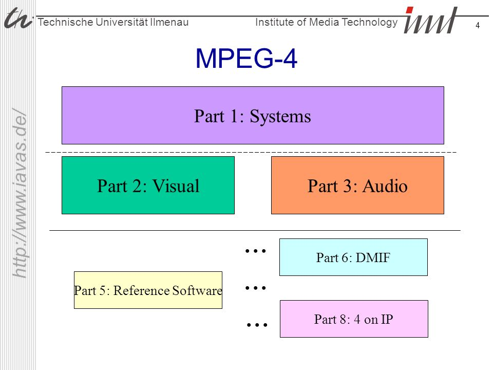 Part 5: Reference Software