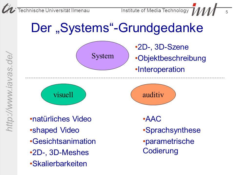 """Der """"Systems -Grundgedanke"""