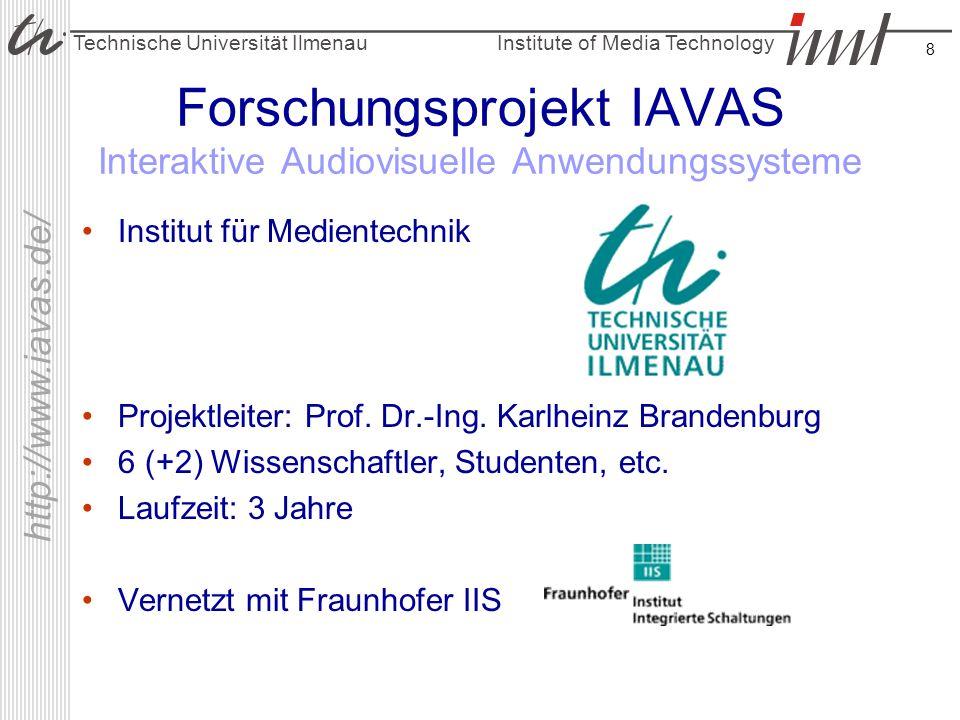 Forschungsprojekt IAVAS Interaktive Audiovisuelle Anwendungssysteme