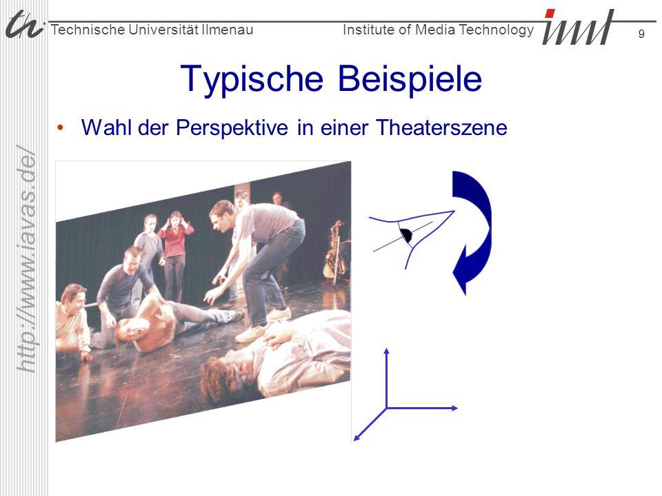 Typische Beispiele Wahl der Perspektive in einer Theaterszene