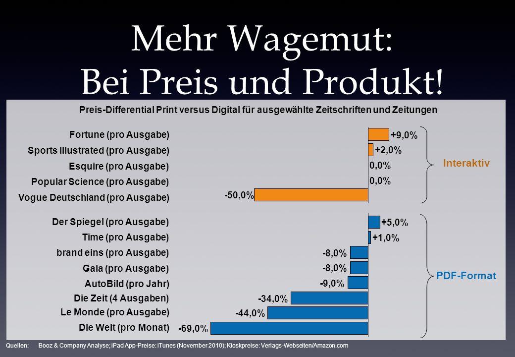 Mehr Wagemut: Bei Preis und Produkt! Interaktiv PDF-Format