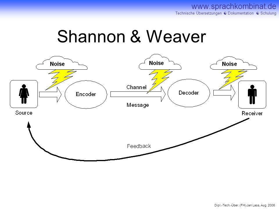 Shannon & Weaver WICHTIG: ZIEL beim Empfänger ist Änderung in Bewusstseinszustand ODER Aktivität entsprechend der.