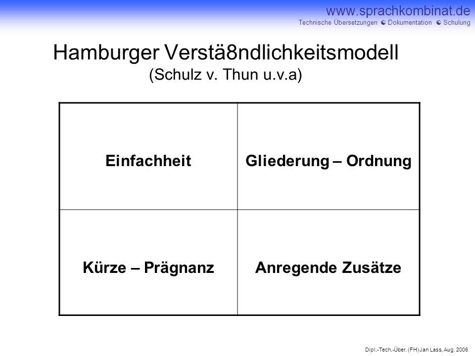 Hamburger Verstä8ndlichkeitsmodell (Schulz v. Thun u.v.a)