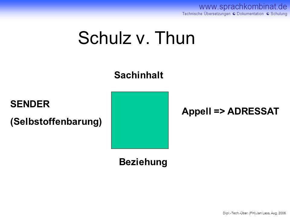 Schulz v. Thun Sachinhalt SENDER (Selbstoffenbarung)