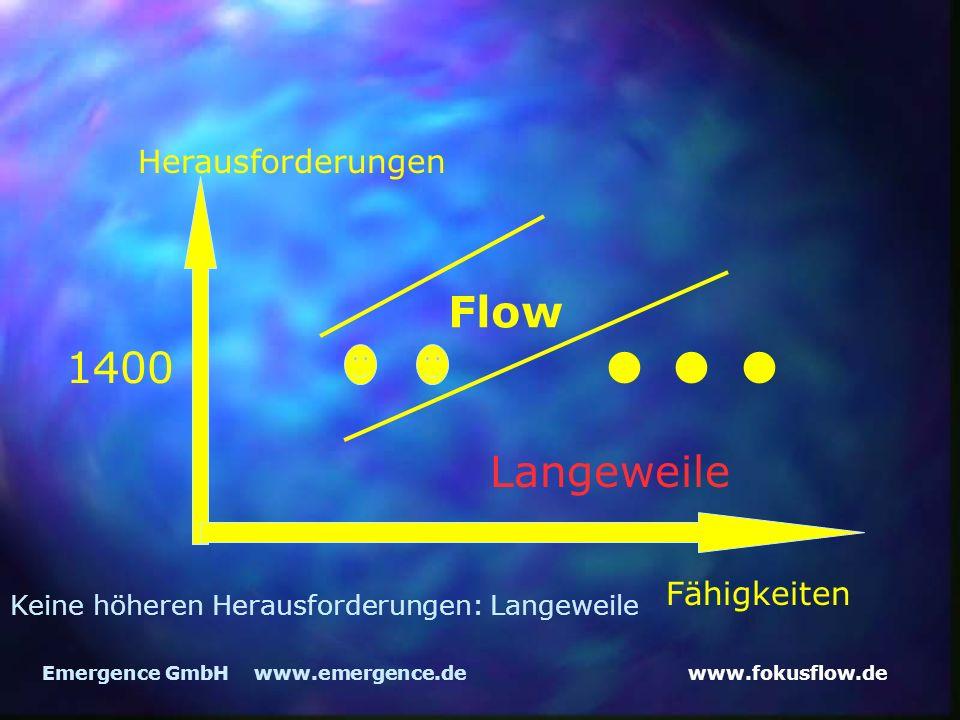 • • • Flow 1400 Langeweile Herausforderungen Fähigkeiten
