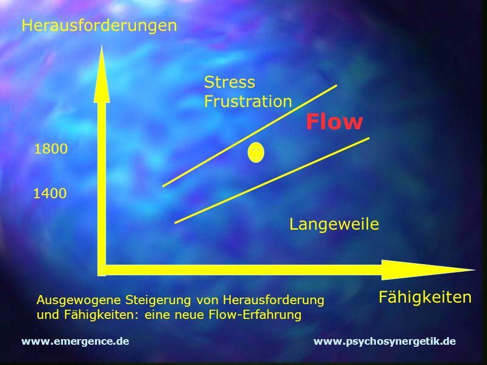 Flow Herausforderungen Stress Frustration Langeweile Fähigkeiten 1800