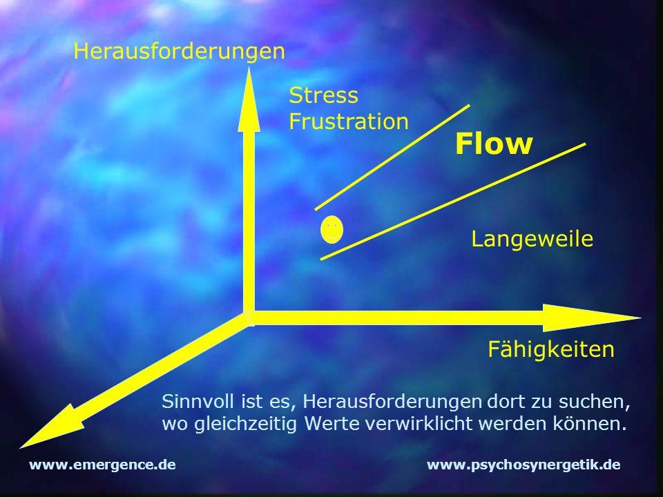 Flow Herausforderungen Stress Frustration Langeweile Fähigkeiten