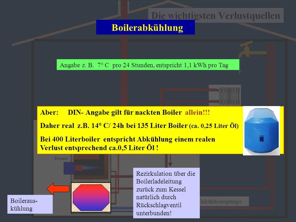 Boilerabkühlung Aber: DIN- Angabe gilt für nackten Boiler allein!!!