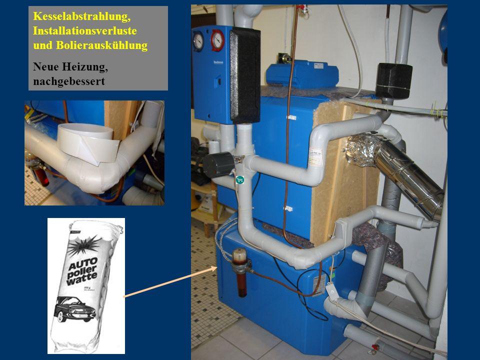 Kesselabstrahlung, Installationsverluste und Bolierauskühlung