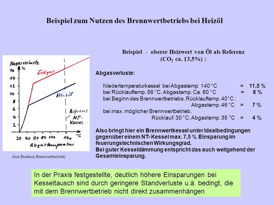 Beispiel zum Nutzen des Brennwertbetriebs bei Heizöl