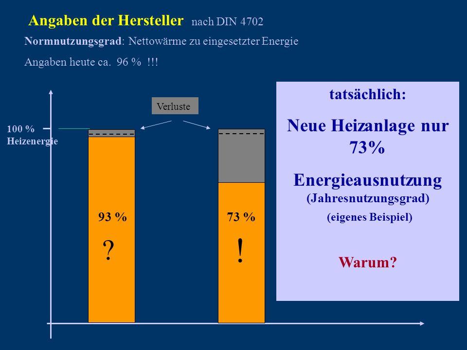 Energieausnutzung (Jahresnutzungsgrad) (eigenes Beispiel)