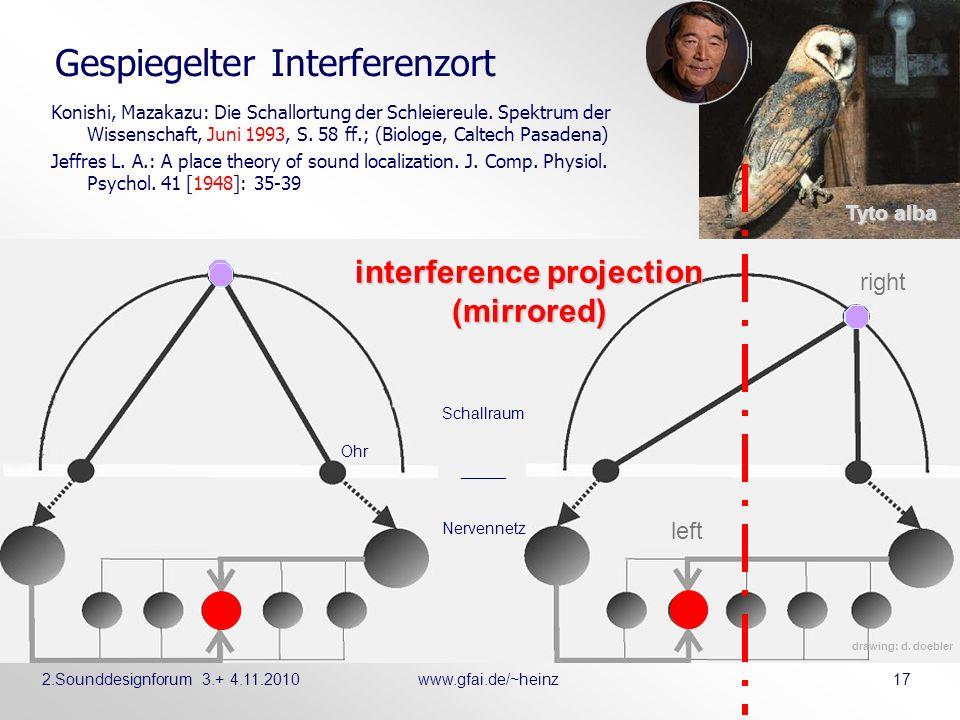 Gespiegelter Interferenzort