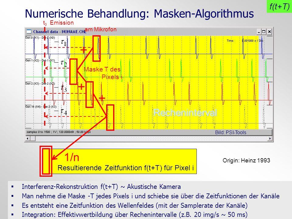 Numerische Behandlung: Masken-Algorithmus