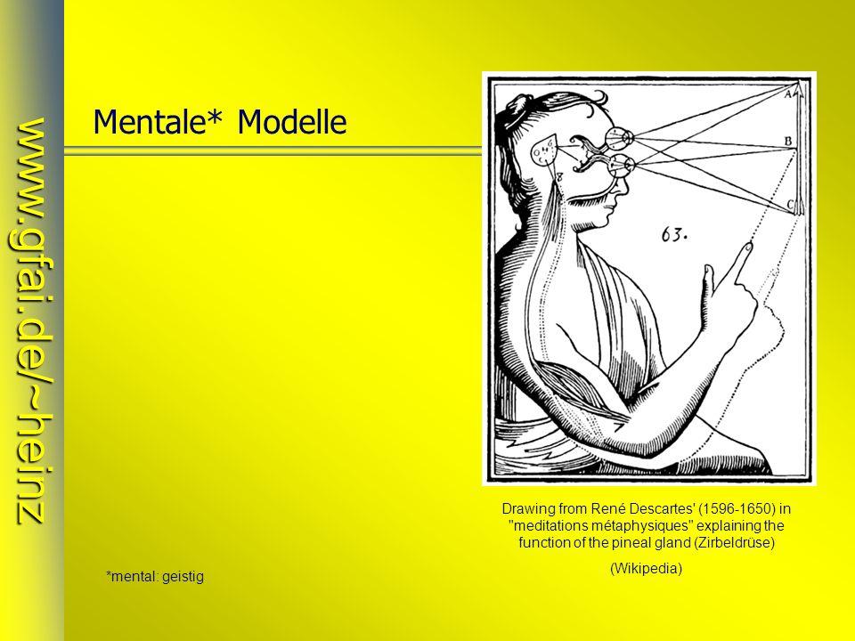 Mentale* Modelle Interferenzintegrale lassen sehr präzise Schlüsse zu zwischen Interferenzmodell und Verarbeitungsaufgabe.