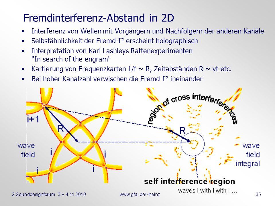 Fremdinterferenz-Abstand in 2D