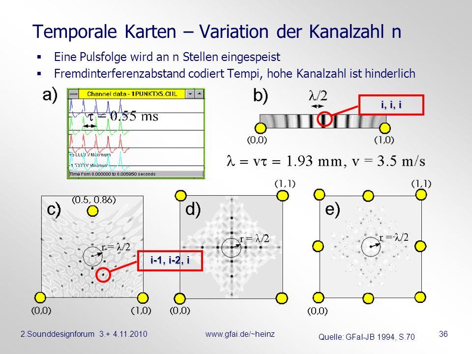 Temporale Karten – Variation der Kanalzahl n