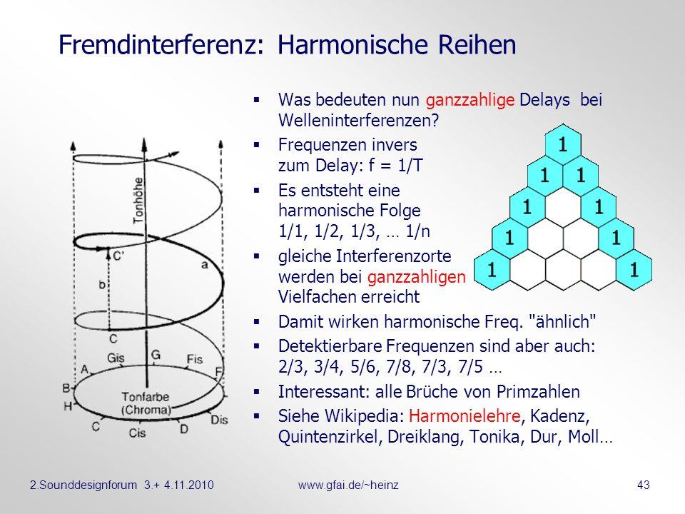 Fremdinterferenz: Harmonische Reihen