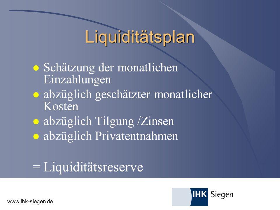 Liquiditätsplan = Liquiditätsreserve