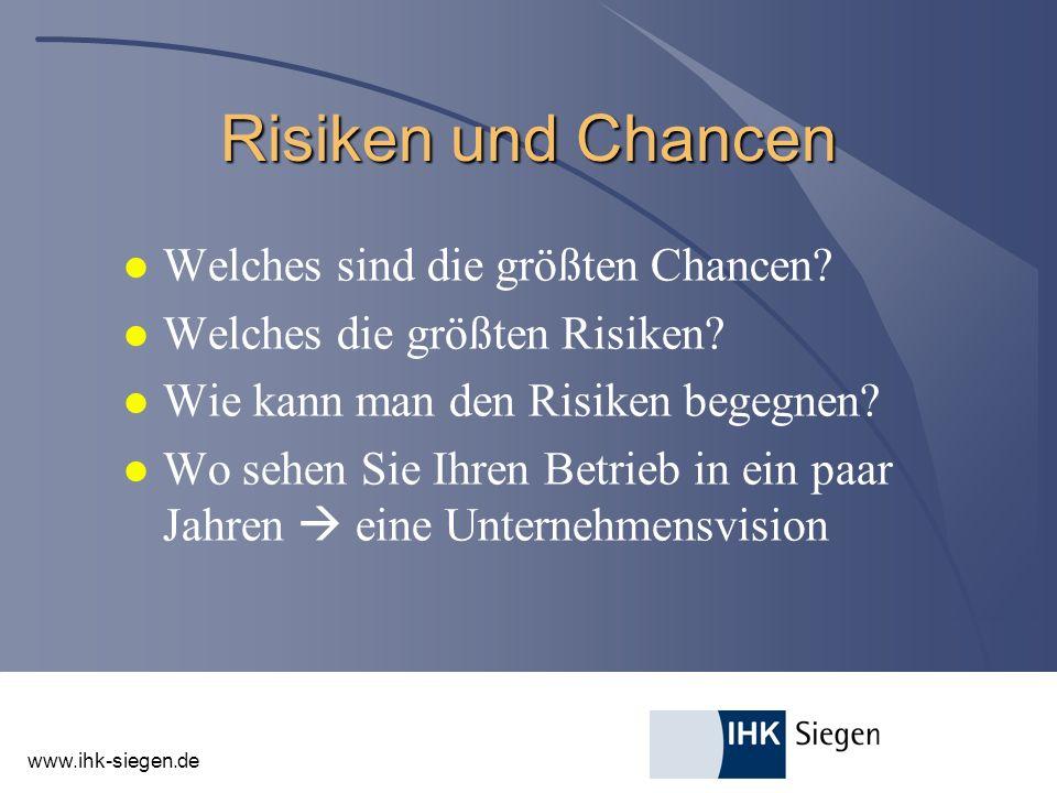 Risiken und Chancen Welches sind die größten Chancen