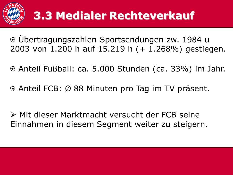 3.3 Medialer Rechteverkauf