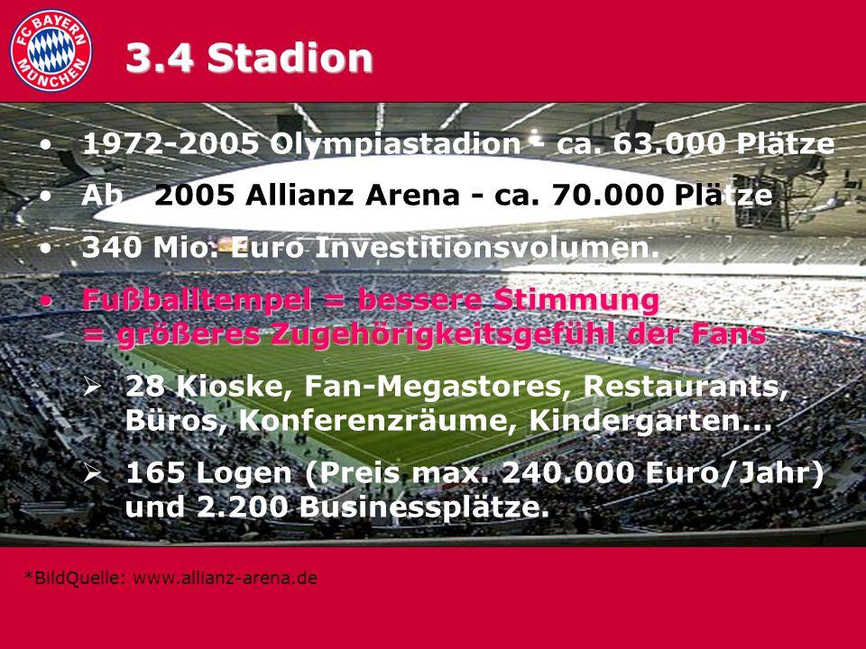 3.4 Stadion 1972-2005 Olympiastadion - ca. 63.000 Plätze