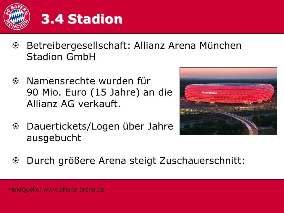 3.4 Stadion Betreibergesellschaft: Allianz Arena München Stadion GmbH