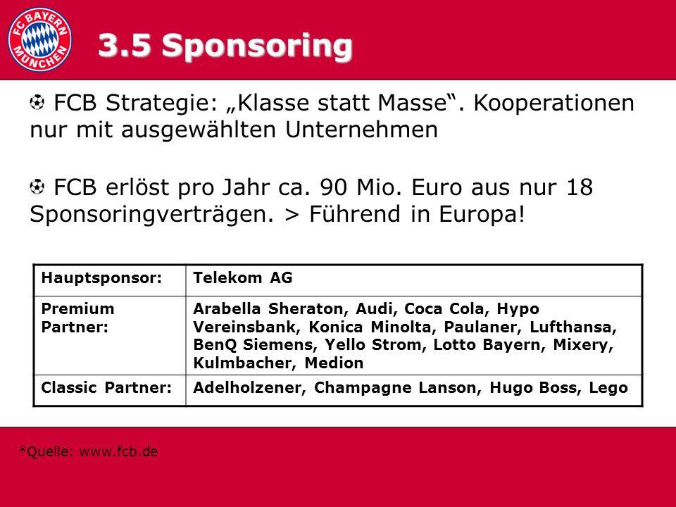 """3.5 Sponsoring 3.5 Sponsoring. FCB Strategie: """"Klasse statt Masse . Kooperationen nur mit ausgewählten Unternehmen."""