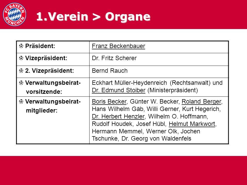 Verein > Organe Präsident: Franz Beckenbauer Vizepräsident: