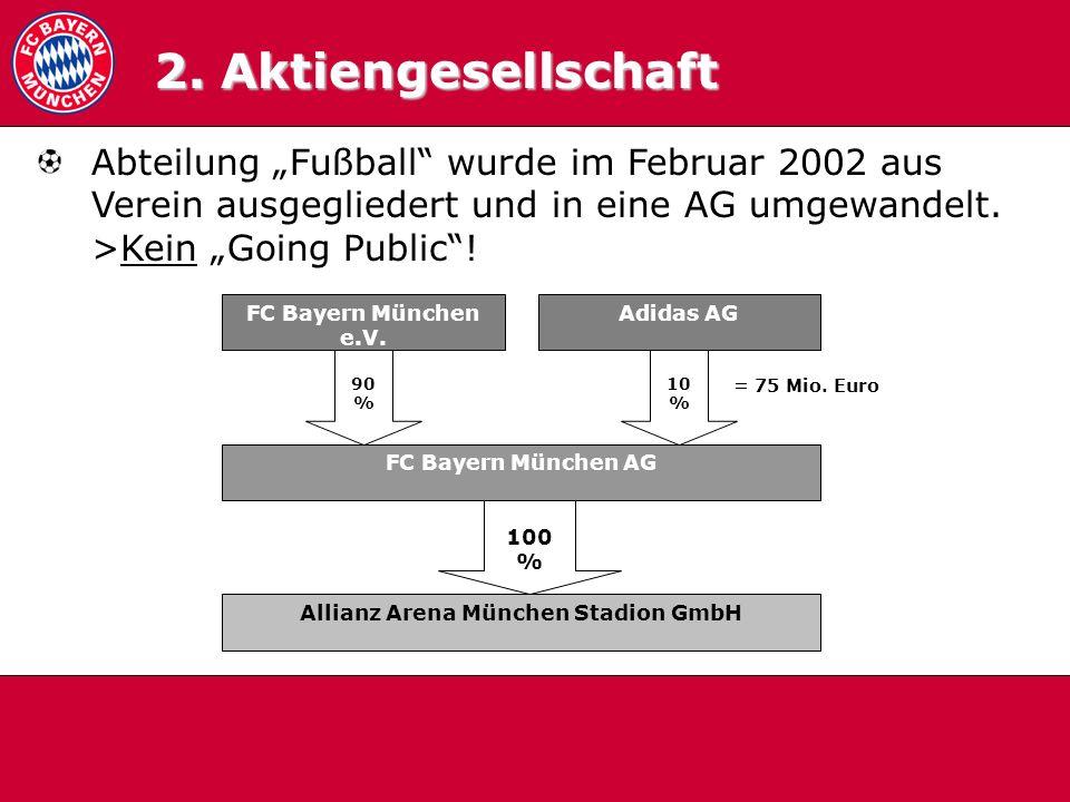 Allianz Arena München Stadion GmbH