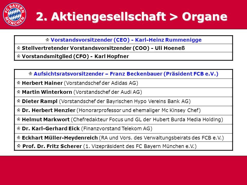 2. Aktiengesellschaft > Organe