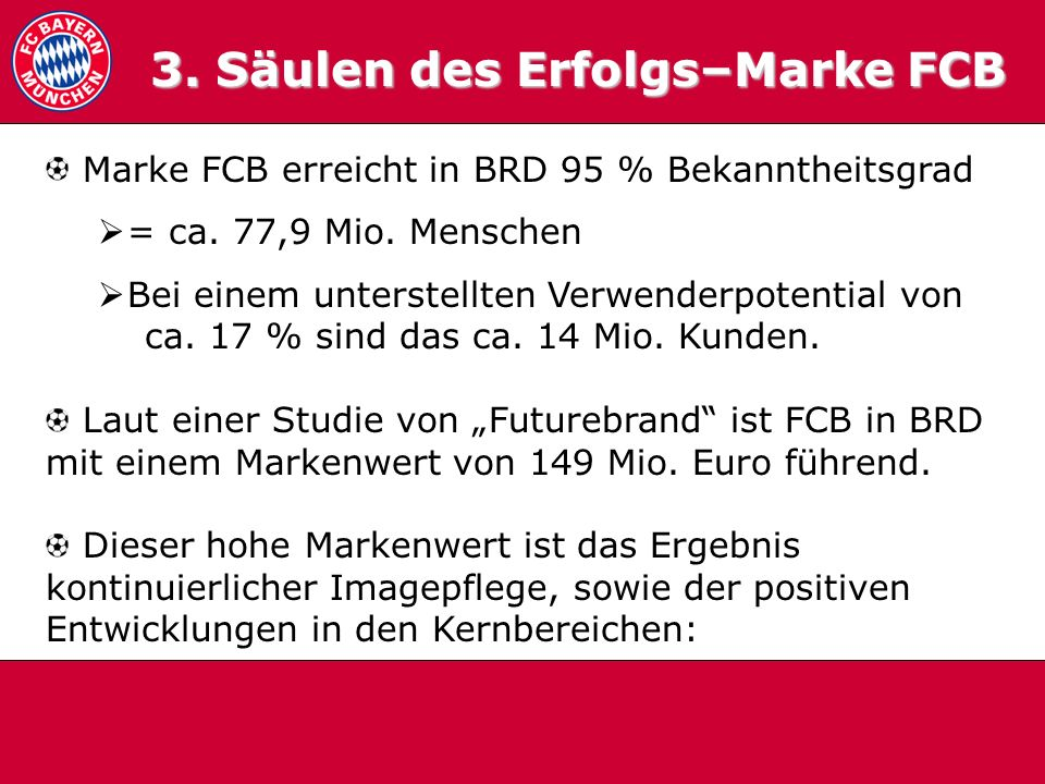 3. Säulen des Erfolgs–Marke FCB