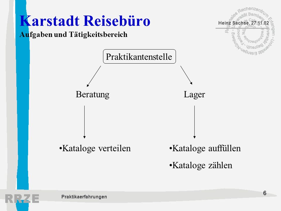 Karstadt Reisebüro Aufgaben und Tätigkeitsbereich
