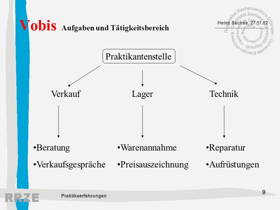 Vobis Aufgaben und Tätigkeitsbereich
